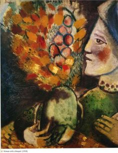 Marc Chagall - WikiPaintings.org