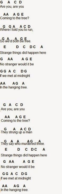 piano music Flute Sheet Music: The Hanging Tree part 3 Piano Sheet Music Letters, Piano Music Easy, Violin Sheet Music, Music Sheets, Music Chords, Ukulele Songs, Ukulele Chords, Music Mood, Mood Songs