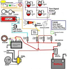 simple motorcycle wiring diagram for choppers and cafe racers \u2013 evancafe racer wiring with turn signals cb350 cafe racer, cafe racer honda, cafe racer