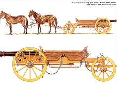 Austrian horse artillery Caission