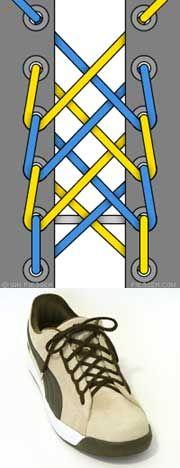 Такие разные шнуровки
