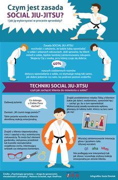 #infografika #infographic Zasada social jiu-jitsu #sprzedaż