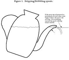 Drip Free Spouts | Frog Pond Pottery