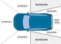 6.1.2 - Se-reglene Car, Tips, Automobile, Autos, Cars, Counseling