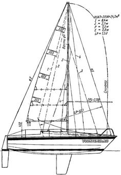 Схема парусности яхты «Курьер-III» Nautical Design, Sailing Ships, Utility Pole, Boats, Ships, Sailboat, Boat, Tall Ships, Ship