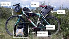 bikepackinganatomy21