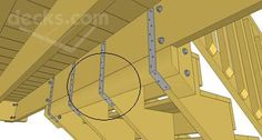 Attaching deck stringers to 28 rim joist DIY Chatroom Home Improvement Forum Deck Building Plans, Building Stairs, Deck Plans, Cool Deck, Diy Deck, Deck Design, Stair Design, Stairs Stringer, Escalier Design