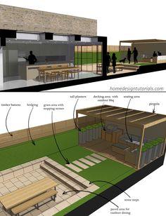 How to Design a Contemporary Garden Post Contemporary, Contemporary Garden Design, Blog Images, Civil Engineering, Design Tutorials, Garden Inspiration, Terrace, Architecture Design, House Design