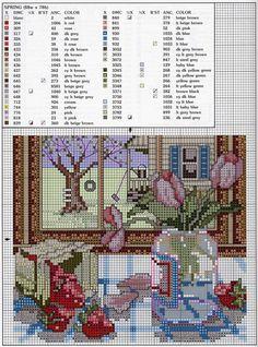 Frühling Tulpen Kreuzstich sticken - cross stitch spring tulip