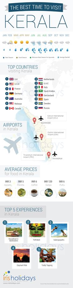 Best time to visit Kerala and other travel tips for anyone planning to visit Kerala