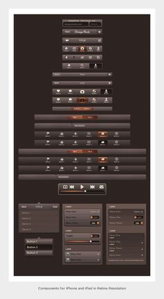 Dark Amber UI - Web User Interface Kit - DesignModo