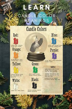 Witchcraft Printables, Witchcraft For Beginners, Book Of Shadows Pages, Grimoire Pages, Wicca, BOS