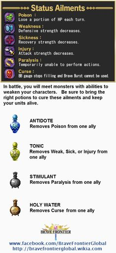 In battle, you will meet monsters with abilities to weaken your characters. Be sure to bring the right potions to cure these ailments and keep your units alive.