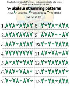 Ukulele lesson 14 strumming patterns (Useful for learning how to strum) Ukulele Chords Songs, Cool Ukulele, Music Guitar, Count On Me Ukulele, Ukulele Art, Easy Guitar Songs, Strumming Patterns Ukulele, Music Lessons, Violin Lessons