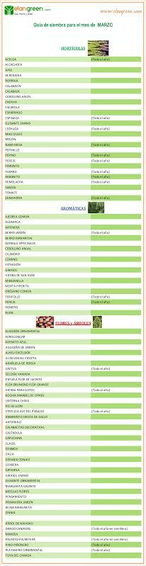 Guía de siembra mes de MARZO www.elangreen.com