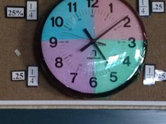 Colored plastic wrap, quartered, placed over clock to show fractions, quarter hours.