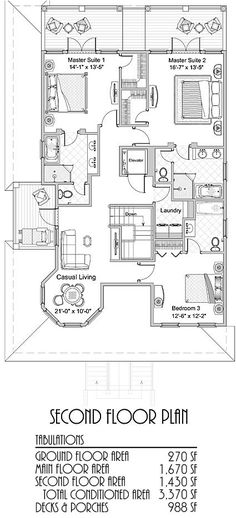 Cameron View - Coastal Home Plans Beach House Floor Plans, Coastal House Plans, Coastal Homes, Area 3, Decks And Porches, Second Floor, Ground Floor, Master Suite, Future House