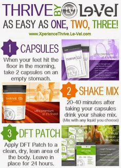 Dar's THRIVE XPERIENCE: Would you LIKE to TRY Thrive for FREE? Stephanie522013.le-Vel.com