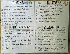 Camp Kaper chores