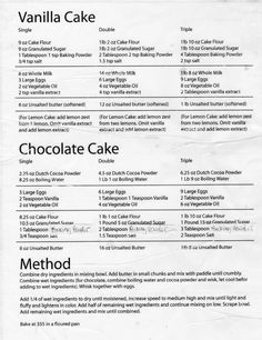 Cake Decorating Basics — Artisan Cake Company The chocolate cake is very good To try the vanilla Scratch cake recipes from one of my favorite cake decorators Artisan Cake Company. Vanilla and chocolate, adapt as needed recipe critic recipes,cake Best r Artisan Cake Company, Baking Company, Buttercream Recipe, Frosting Recipes, Dense Cake Recipe For Fondant, Vanilla Buttercream, Vanilla Cupcakes, Carving Cake Recipe, Moist Cupcake Recipes