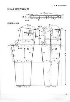 Моделирование мужских брюк