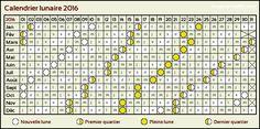 Calendrier lunaire on pinterest calendrier lunaire 2014 for Calandrier lunaire pour le jardin