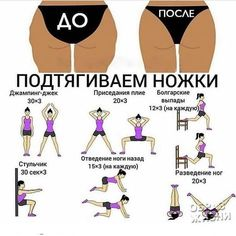 Summer Body Workouts, Gym Workout Tips, Fitness Workout For Women, Body Fitness, Physical Fitness, Workout Videos, At Home Workouts, Sport Diet, Yoga Anatomy