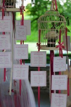 idée pour le plan de table sans les cages à oiseaux un morceau de bois flotté ça peut être plus dans le thème et une massue de jonglage