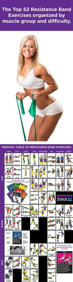 24 Resistance Band Exercises to Work Your Abs, Arms, Legs & Butt - Fitness Today Senior Fitness, Fitness Tips, Health Fitness, Fitness Motivation, Zumba Fitness, Yoga Beginners, Fit Board Workouts, At Home Workouts, Beginner Workouts