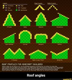 minecraft building ideas Roof angles popular memes on the site Minecraft Roof, Minecraft Cottage, Minecraft Building Guide, Minecraft Plans, Minecraft Construction, Minecraft Survival, Minecraft Tutorial, Minecraft Blueprints, Minecraft Crafts