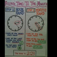 Time to the minute anchor chart . Need to make! by janelle