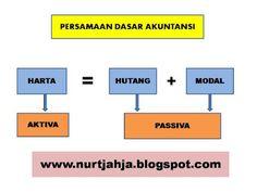 Managament/Research/Trip: Bagaimana Prinsip Dasar Persamaan Dasar Akuntansi ...