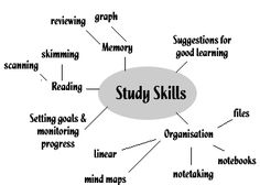 Good study skills are essential to academic success. Use