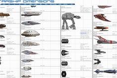 Starship Dimensions : La taille comparée des vaisseaux spatiaux