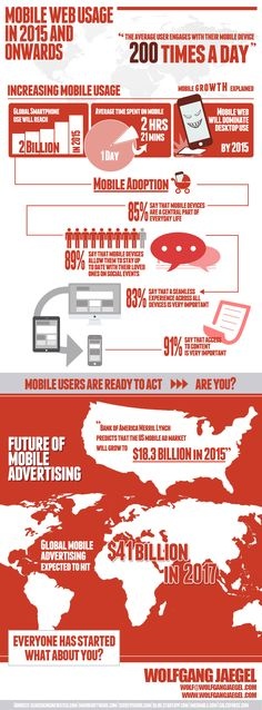 Mobile Web Usage in 2015 and Onwards #infographic #MobileWeb #Internet
