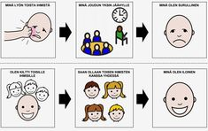 Syy-seuraus -taulujen tarkoitus on ohjata lapsen tai nuoren käytöstä positiiviseen suuntaan, jotta negatiiviset käytösmallit jäisivät. Early Education, Special Education, Les Sentiments, Behavior Management, Occupational Therapy, Autism Awareness, Social Skills, Problem Solving, Workplace