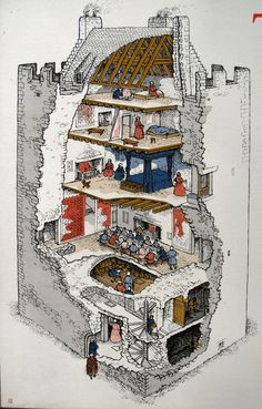 This cutaway diagram, photographed on an information sign at the castle, shows the fireplaces featured in the two previous photos - the Hall is the room with the table with all the folk sitting round it, and above is the bedroom of the laird (and Mrs Laird of course!)  What I take to be a murder hole above the front entrance, is also shown, together with some malefactor contemplating his sins in the hole, or prison.