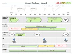 PPT Strategy Roadmap Template: Your Strategic Plan!