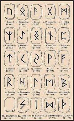 Runic Stones   Book of Runes
