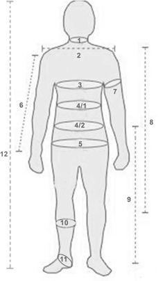 Sherwani measurements