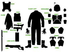 First Kit Checklist Modern Mandalorian This is... a good starter guide, I suppose? But things like guns v. swords, if you actually want to add a cloak or a kama (which is what I'm assuming they mean by loincloth & if not I am replacing loincloth with), etc., need to be personal choices. If you really wanted to talk first kit, I'd say the beskar'gam (armor), the flight suit, & the boots & gloves are what you need.