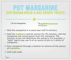 Recipes For A High Holiday (420) Potluck