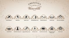 Atul Enterprises Pune Reviews Westernhills, A 40 Acres of Gated Cimmunity Living in Baner Amenities in Westernhills