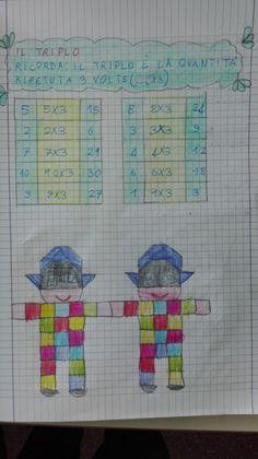 Carnevale anche sul quaderno di matematica! Problema con dati da ricavare... Dalla conta del School Worksheets, Pixel Art, Activities For Kids, Bullet Journal, Coding, Education, Homework, Initials, Activities