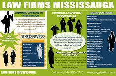 Too, due to the fact that it can be an extremely stressful time, a criminal Law Firms Mississauga will certainly be able to keep their client up-to-date on their case and also explain issues that will aid the client recognize the court process. Visit this site http://saggilawfirm.com/lawyers-in-mississauga/ for more information on Law Firms Mississauga.