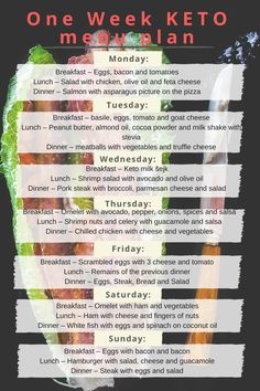 If you want to start on a keto diet here is a one week meal plan