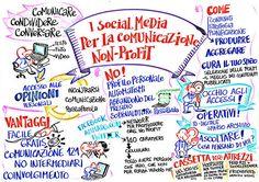 I social media per la comunicazione non-profit > disegno