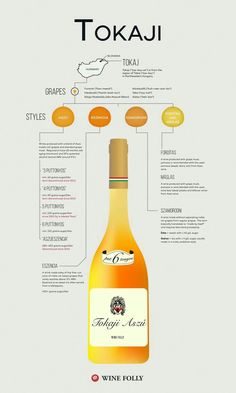 Tokaji wine fyi