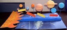 Planètes Science Crafts, Science Activities, Solaire Diy, Pre School, Montessori, Kids, Recherche Google, Images, Animation