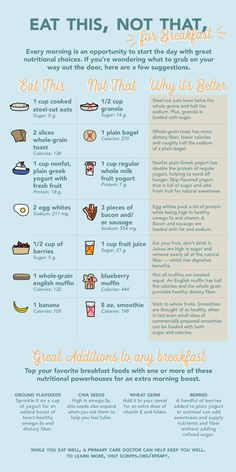Scripps offers tips on how to make healthy breakfast choices that include whole grains, fruit and protein to start your day off right. Healthy Breakfast Choices, Best Breakfast, Health Articles, Health Tips, Mindful Eating, Weight Control, Start The Day, Energy Level, Recipe Of The Day